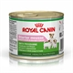 Royal Canin Canine Size Health Nutrition Mother & Babydog Food